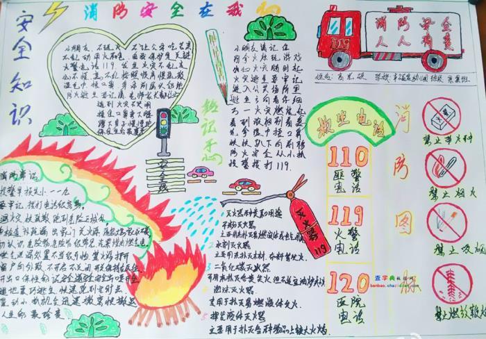 消防手抄报花边设计