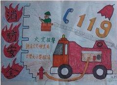 119消防安全手抄报内容简单_消防安全简笔画图片
