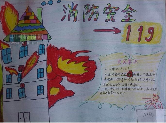 119消防安全手抄报内容简单 消防安全简笔画图片
