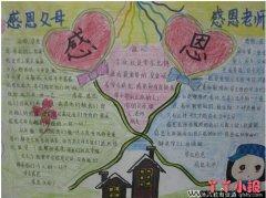 四年级感恩父母手抄报模版简单好看_感恩节手抄报图片