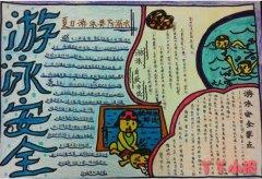 小学生暑假防溺水游泳手抄报怎么画简单漂亮