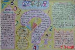 简单数学小屋手抄报怎么画一等奖五年级