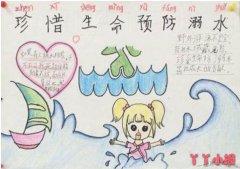 小学一年级珍惜生命防溺水手抄报简笔画图片