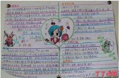 中国传统文化过春节新年手抄报怎么画简单好看