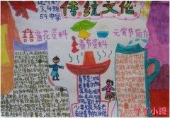 中国传统文化节日手抄报模板简单漂亮