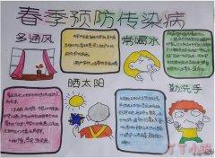 春季预防传染病手抄报简笔画简单又漂亮