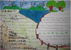 简单又漂亮的世界环境日手抄报模板一年级