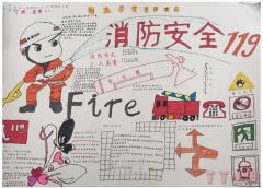 小学生消防安全119手抄报模板图片二等奖
