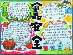 食品安全手抄报简笔画怎么画简单又漂亮一等奖