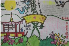 小手拉大手共创碧水蓝天手抄报怎么画三年级