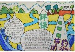 关于保护环境人人有责手抄报怎么画简单又漂亮