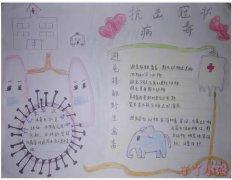抗击冠状病毒手抄报简笔画怎么画简单又漂亮
