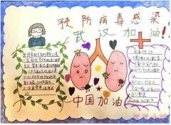 预防病毒感染手抄报简笔画怎么画简单又漂亮二年级